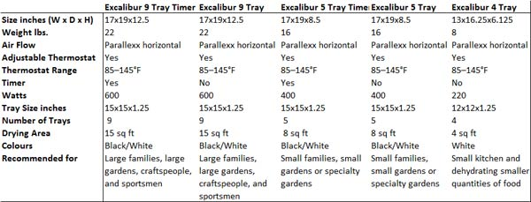 excalibur-comparison.jpg